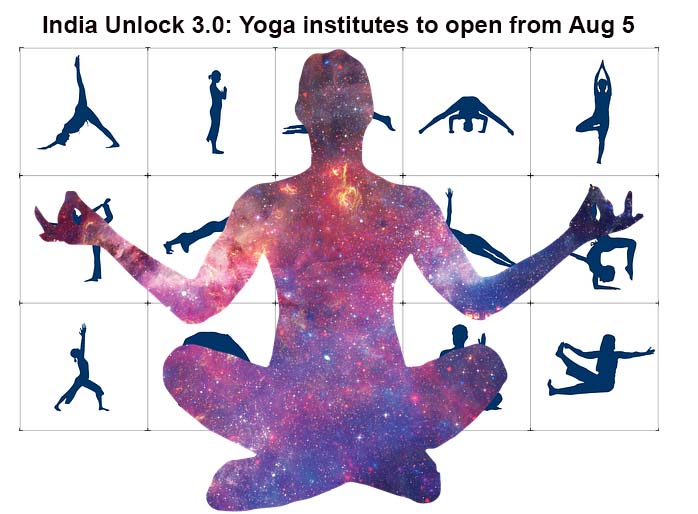 India Unlock 3.0: Yoga institutes to open from Aug 5