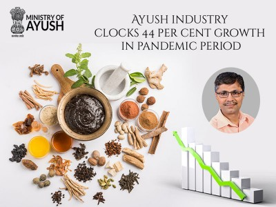 Ayush industry  clocks 44 per cent growth  in pandemic period