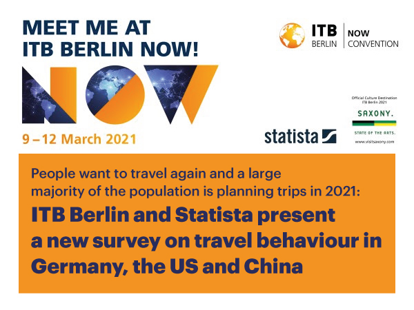 People want to travel again and a large majority of the population is planning trips in 2021: ITB Berlin and Statista present a new survey on travel behaviour in Germany, the US and China